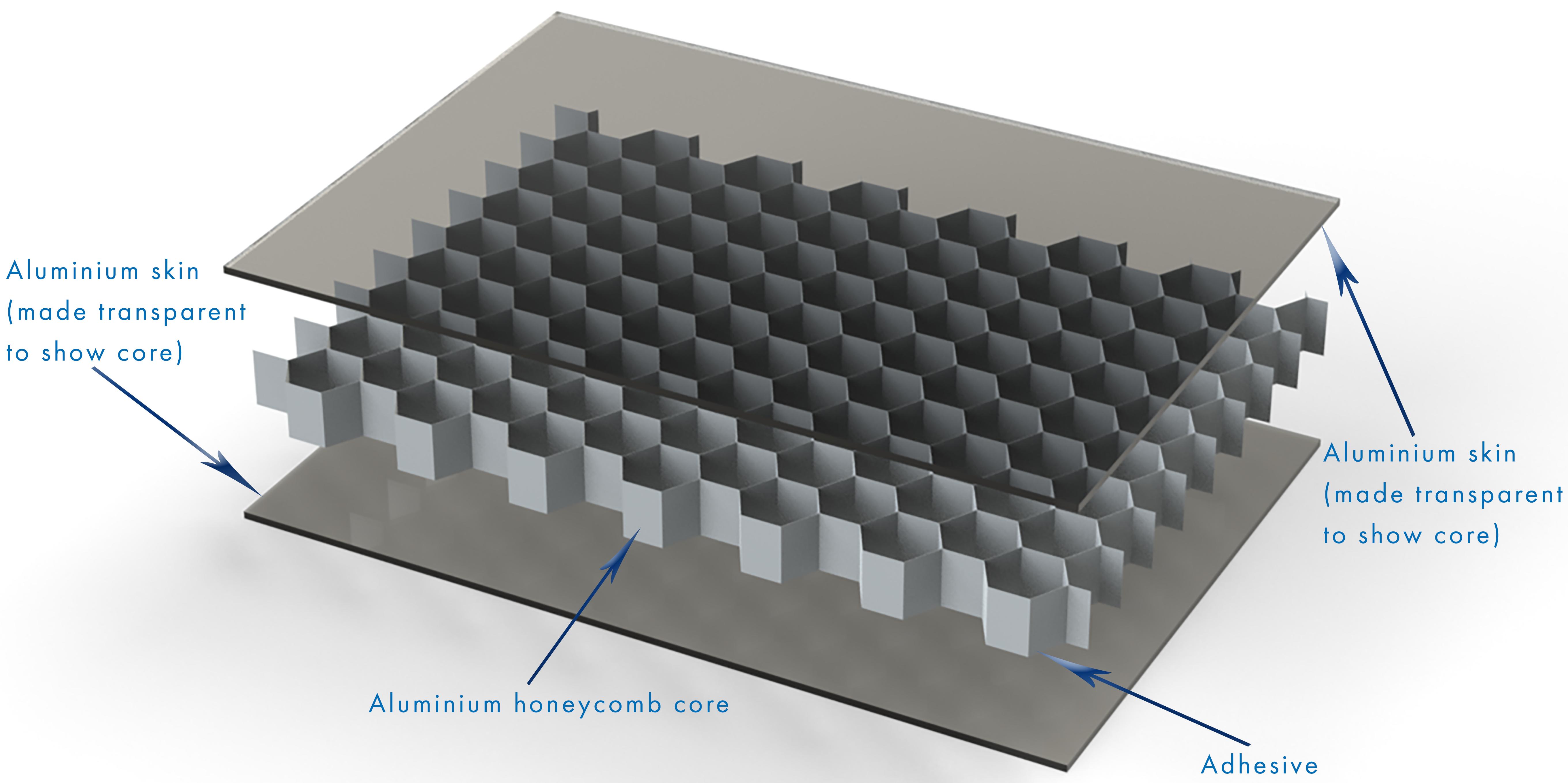 Aluminium Panel edited